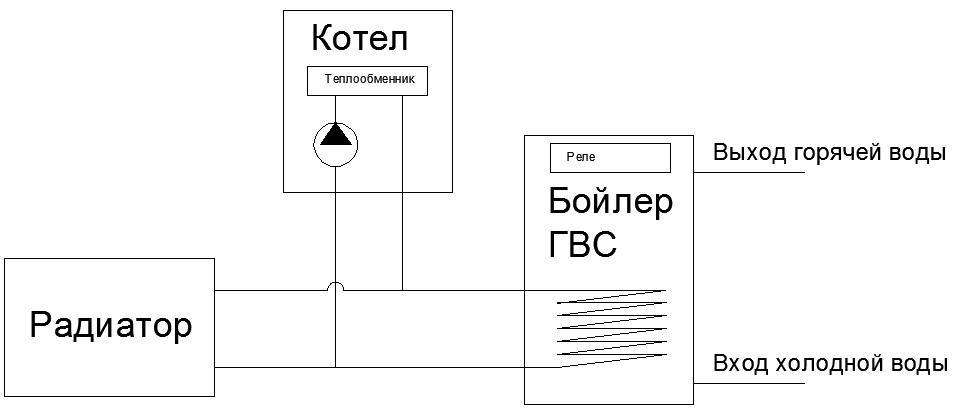 Схема подключения одноконтурного котла с теплообменником Кожухотрубный испаритель ONDA MPE 35 Азов