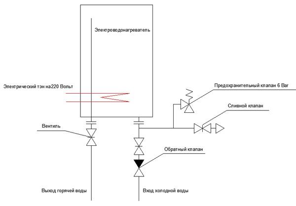 схема подключения двухступенчатого теплообменника